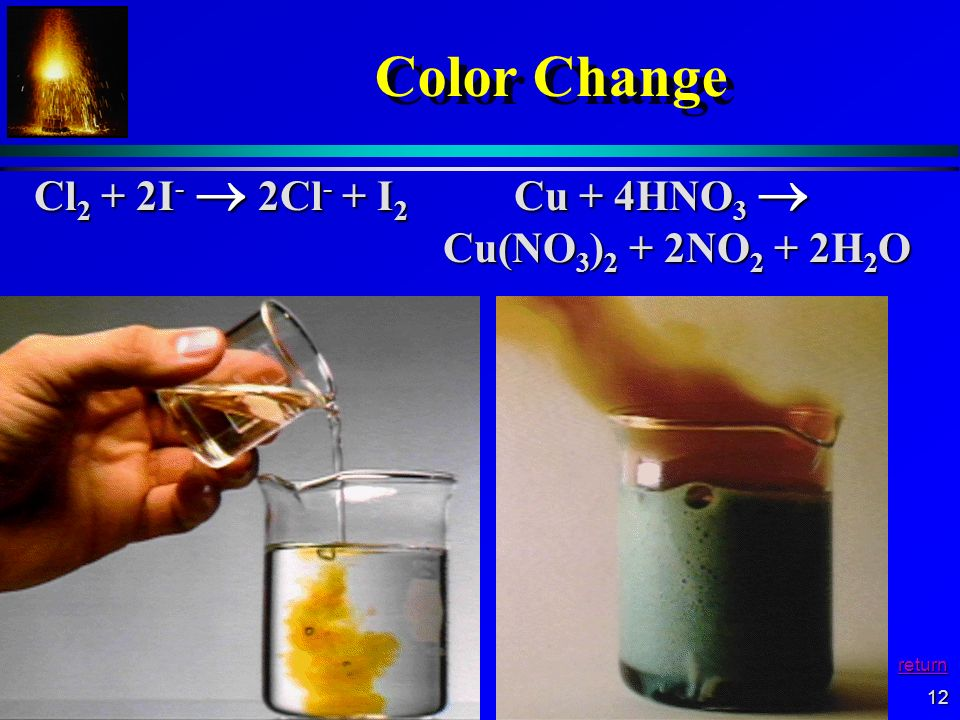 Color Change Cl2 + 2I-  2Cl- + I2 Cu + 4HNO3  Cu(NO3)2 + 2NO2 + 2H2O