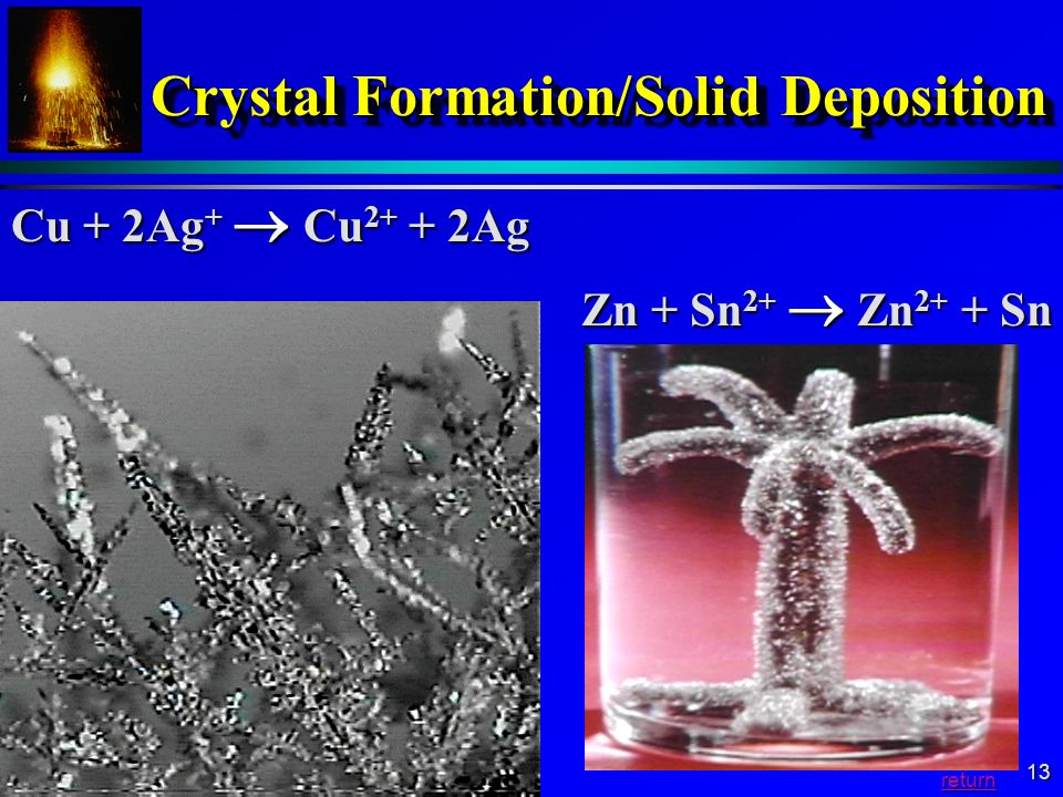 Crystal Formation/Solid Deposition