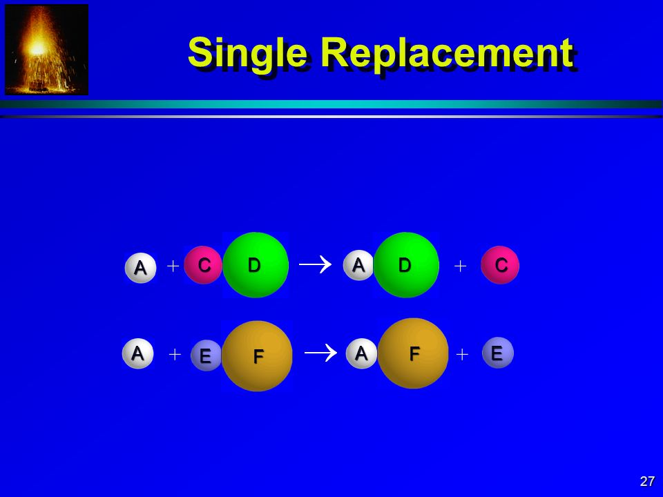 Single Replacement D D + C + C A A F F A + E A + E