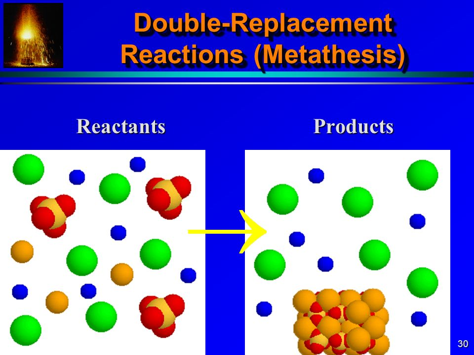 Double-Replacement Reactions (Metathesis)