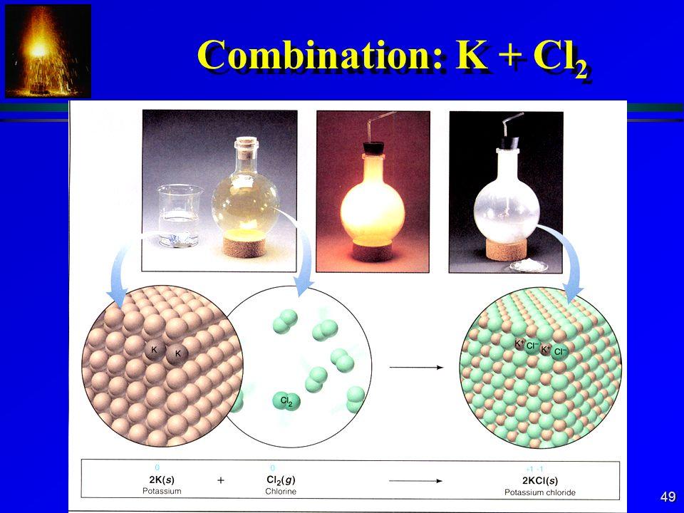 Combination: K + Cl2