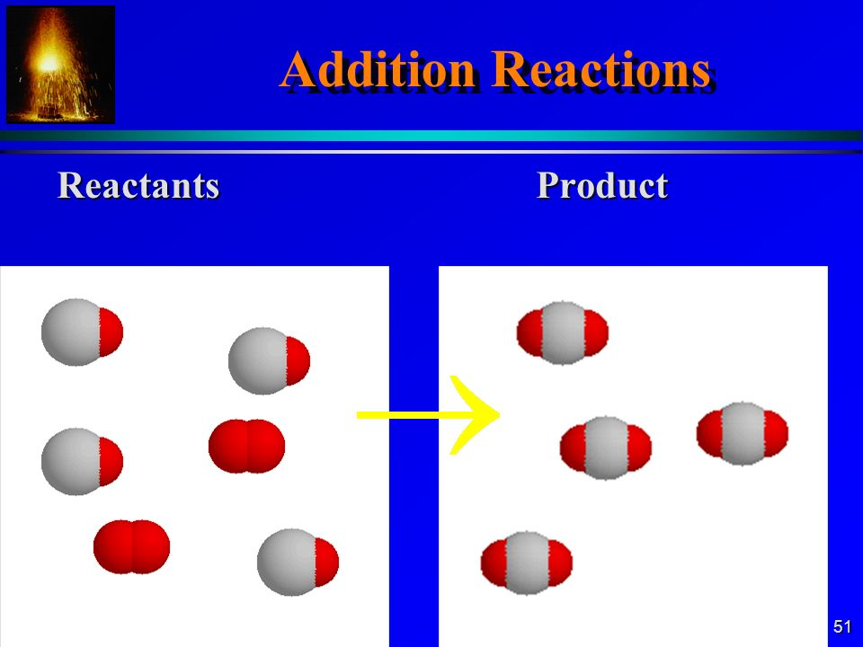 Addition Reactions Reactants Product