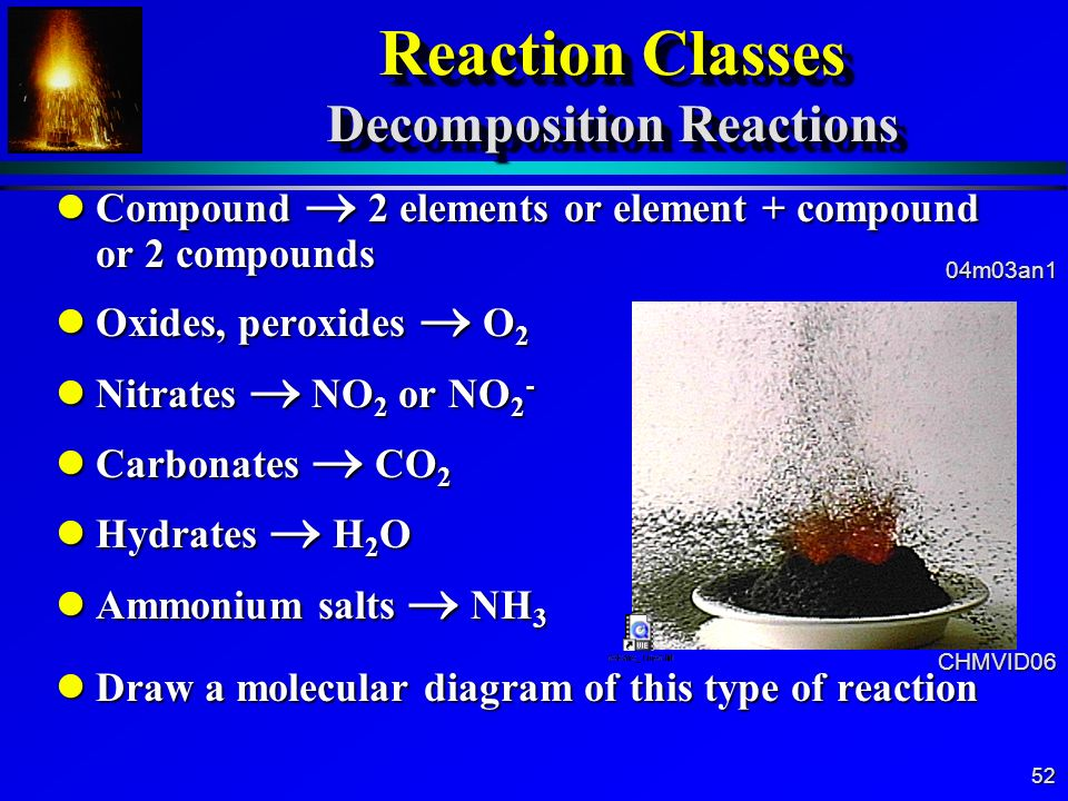 Reaction Classes Decomposition Reactions