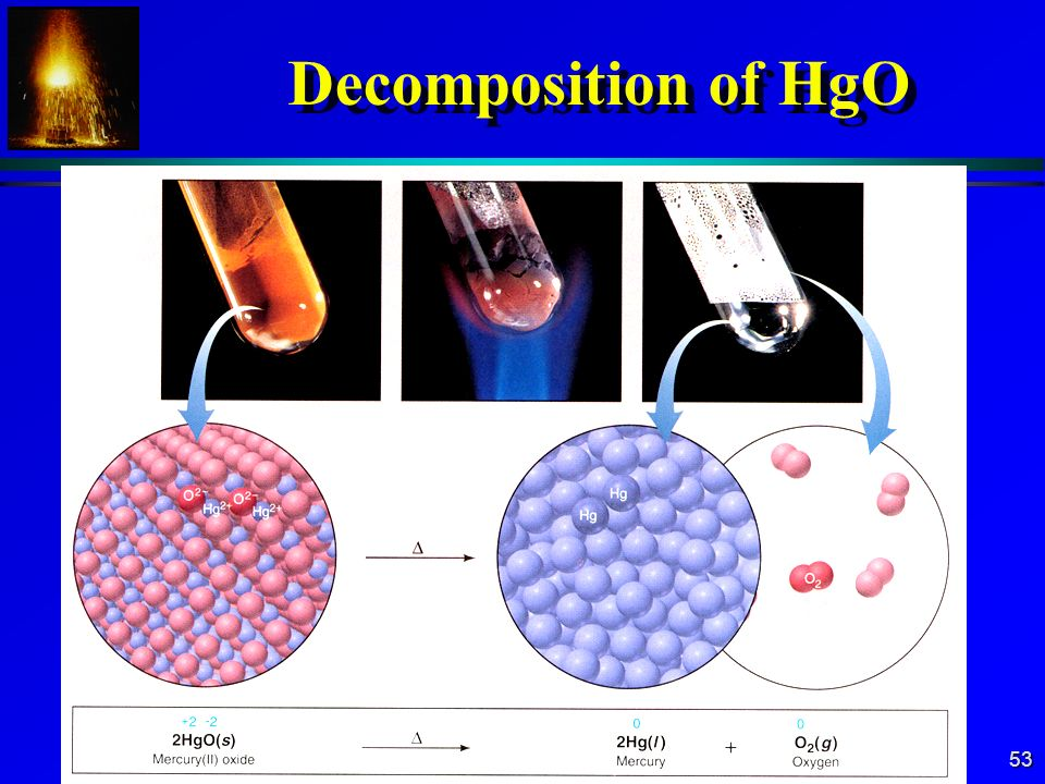 Decomposition of HgO