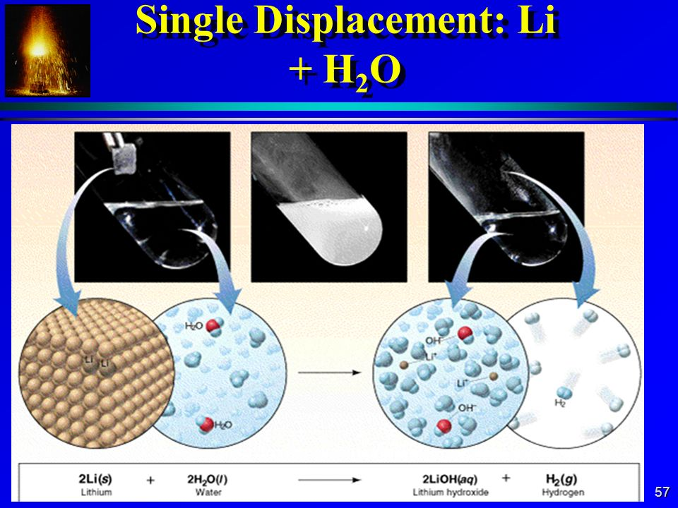 Single Displacement: Li + H2O