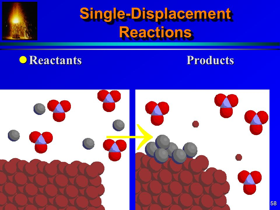 Single-Displacement Reactions