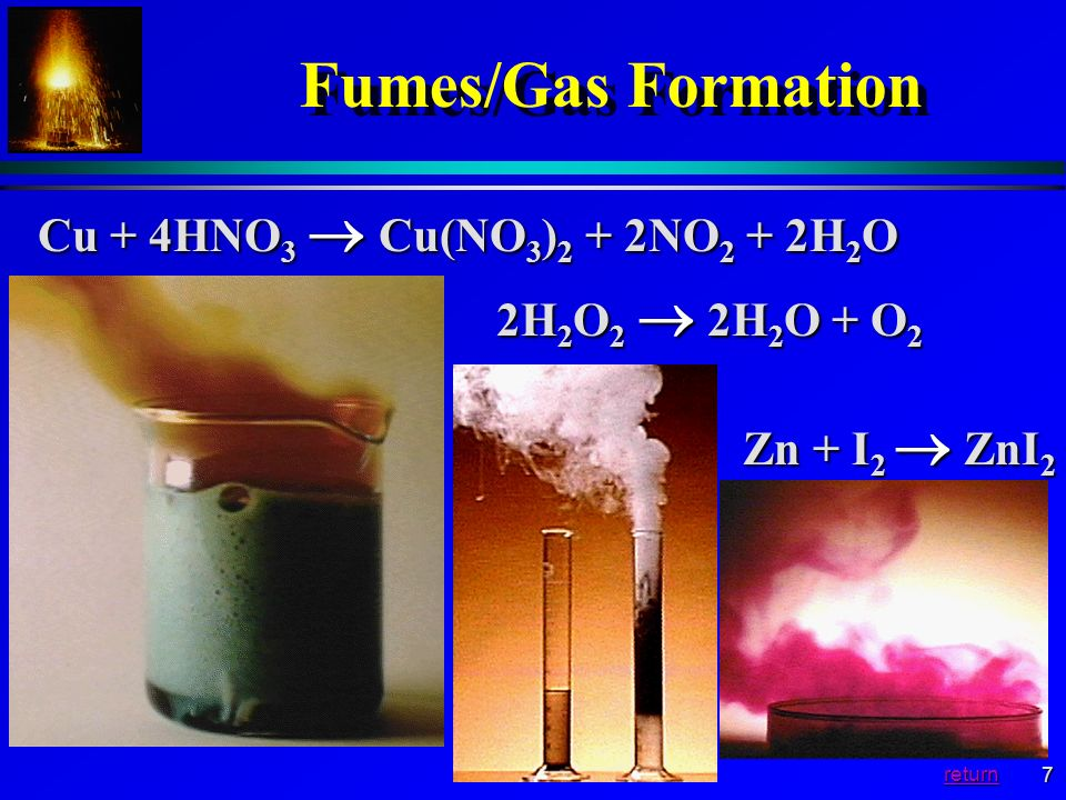 Fumes/Gas Formation Cu + 4HNO3  Cu(NO3)2 + 2NO2 + 2H2O