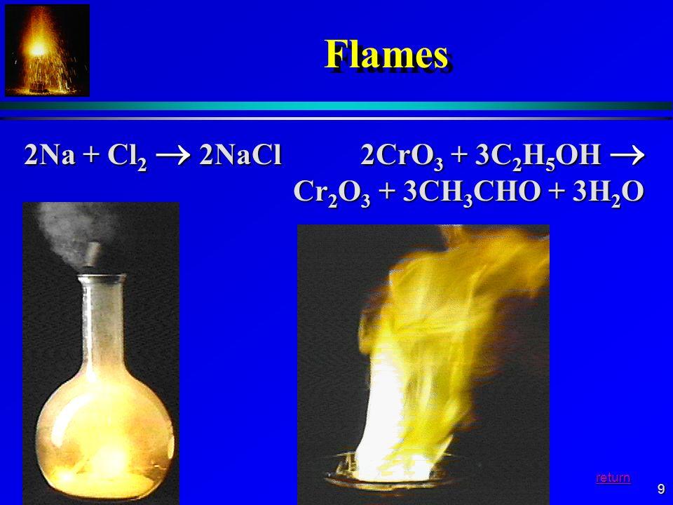 Flames 2Na + Cl2  2NaCl 2CrO3 + 3C2H5OH  Cr2O3 + 3CH3CHO + 3H2O