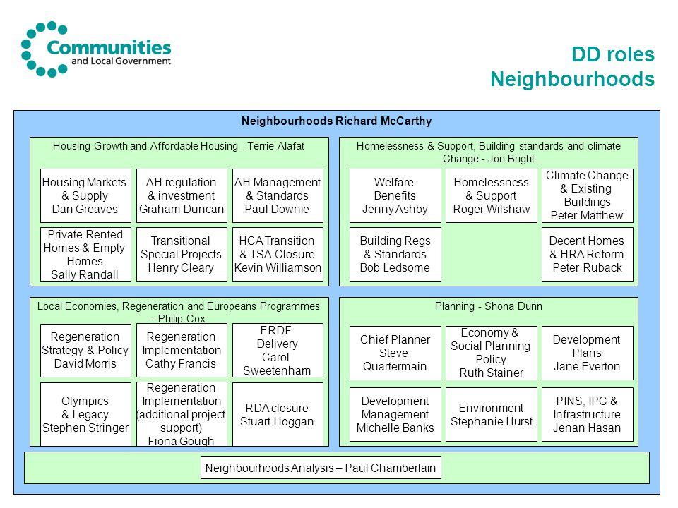 DD roles Neighbourhoods