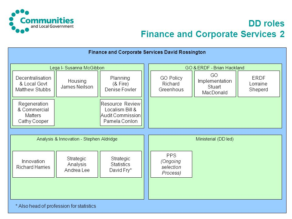 DD roles Finance and Corporate Services 2