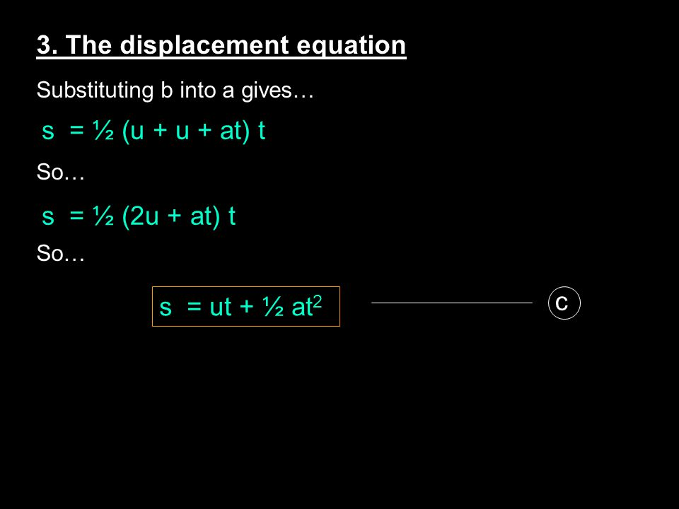 3. The displacement equation