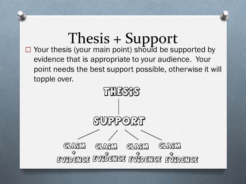 Thesis + Support
