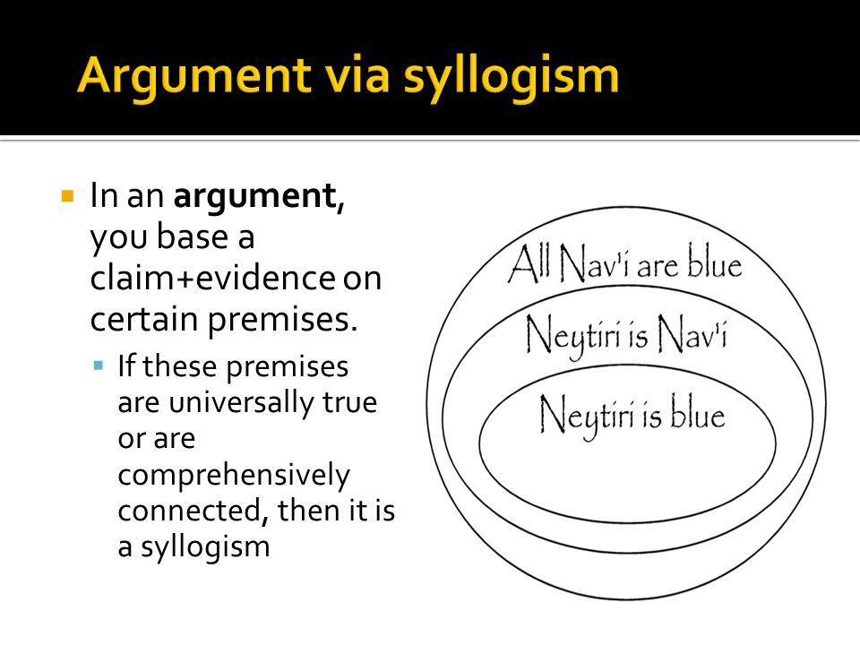 Argument via syllogism