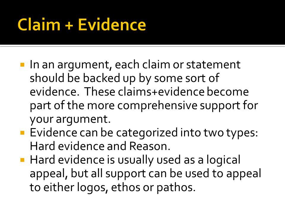 Claim + Evidence