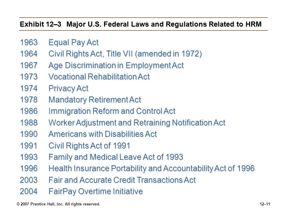 Exhibit 12–3 Major U.S. Federal Laws and Regulations Related to HRM
