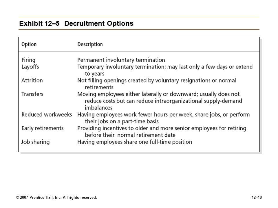 Exhibit 12–5 Decruitment Options