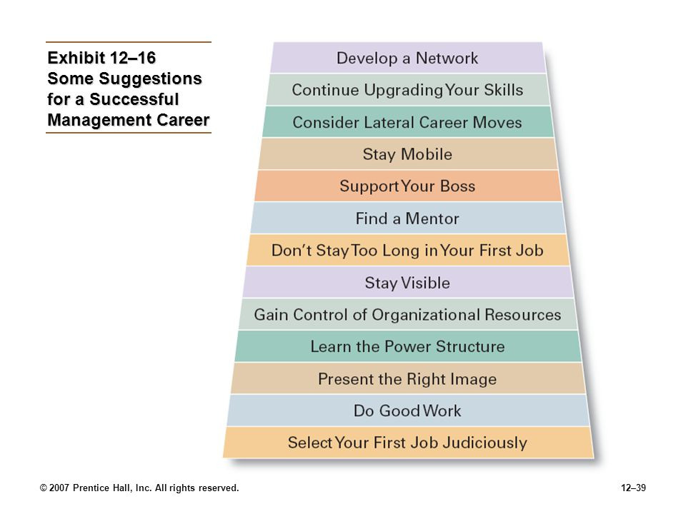 Exhibit 12–16 Some Suggestions for a Successful Management Career
