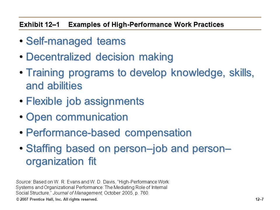 Exhibit 12–1 Examples of High-Performance Work Practices