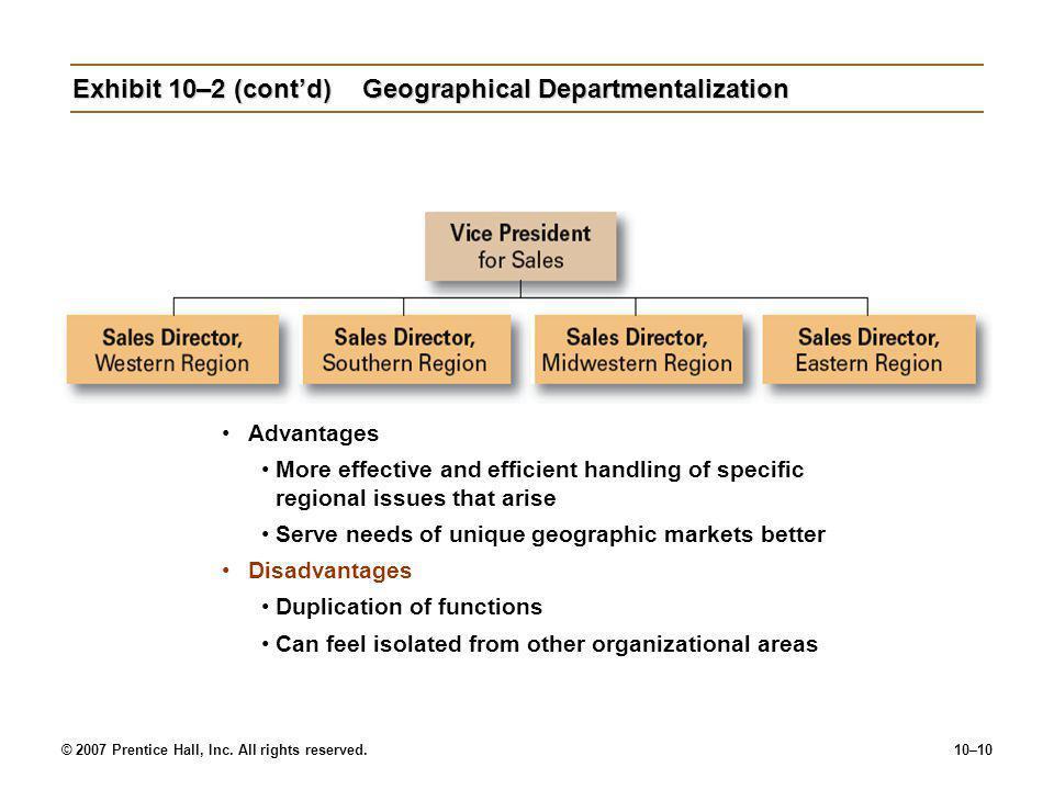 Exhibit 10–2 (cont'd) Geographical Departmentalization