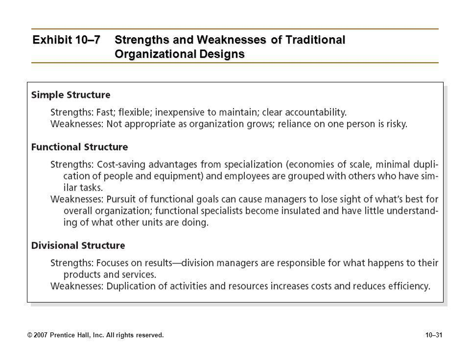 Exhibit 10–7 Strengths and Weaknesses of Traditional Organizational Designs