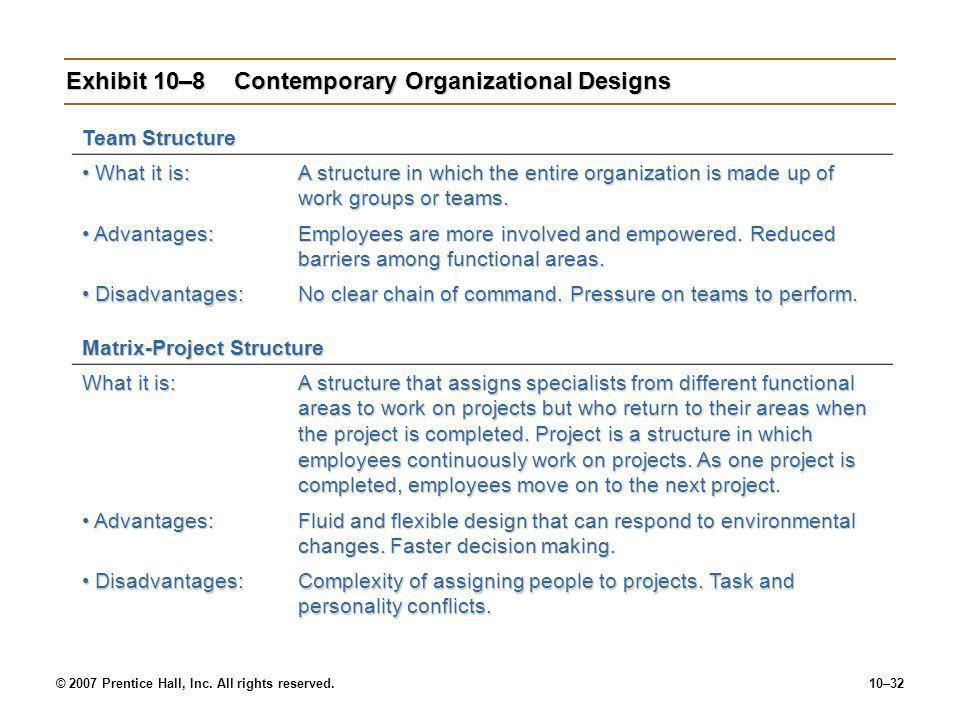Exhibit 10–8 Contemporary Organizational Designs