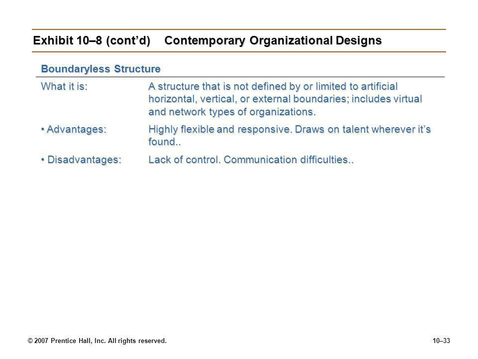 Exhibit 10–8 (cont'd) Contemporary Organizational Designs