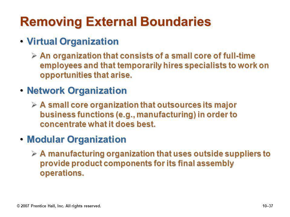 Removing External Boundaries
