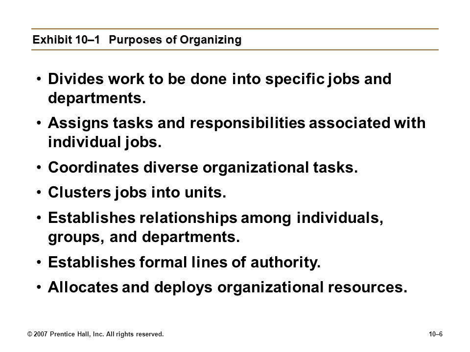 Exhibit 10–1 Purposes of Organizing