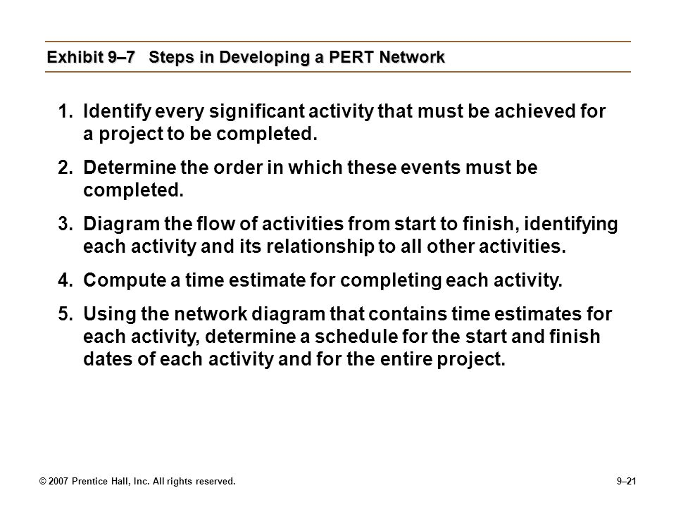 Exhibit 9–7 Steps in Developing a PERT Network