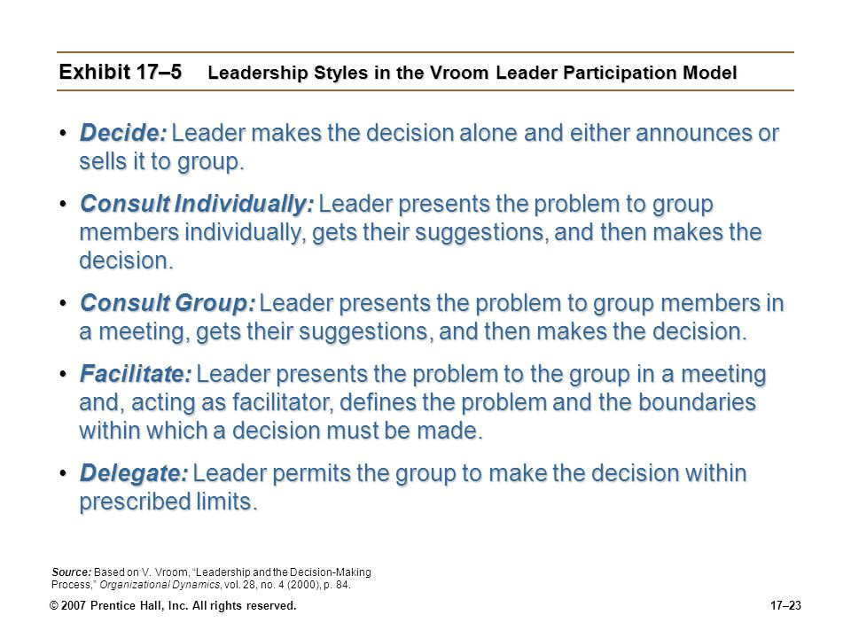 Exhibit 17–5 Leadership Styles in the Vroom Leader Participation Model