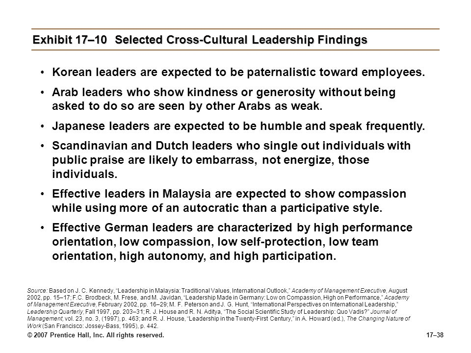Exhibit 17–10 Selected Cross-Cultural Leadership Findings