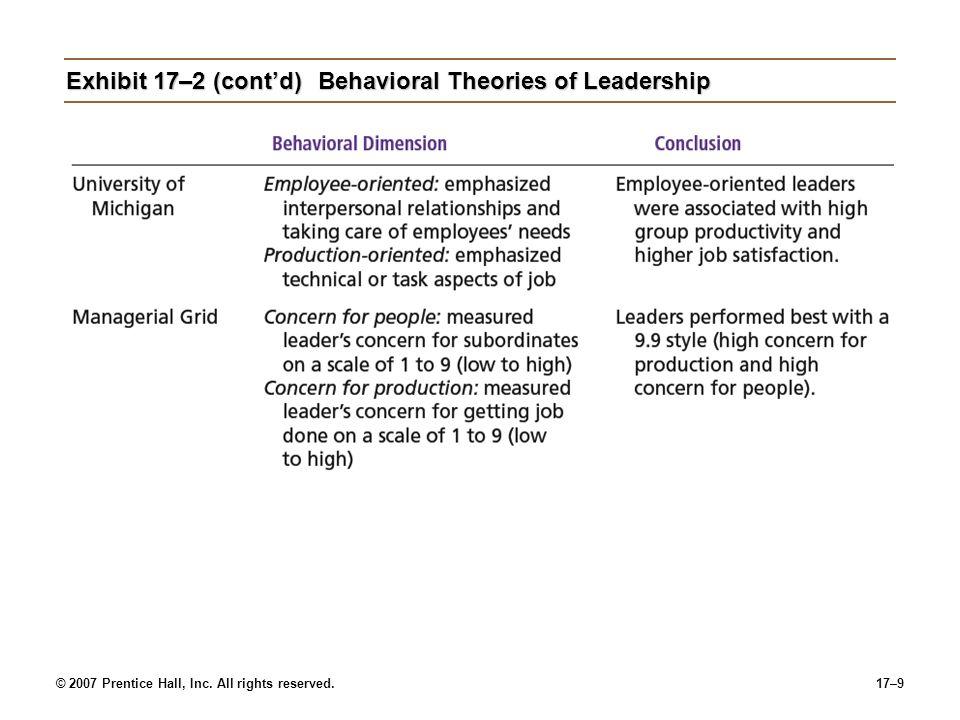 Exhibit 17–2 (cont'd) Behavioral Theories of Leadership