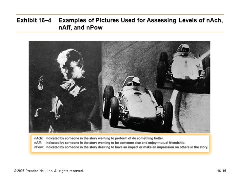 Exhibit 16–4 Examples of Pictures Used for Assessing Levels of nAch, nAff, and nPow