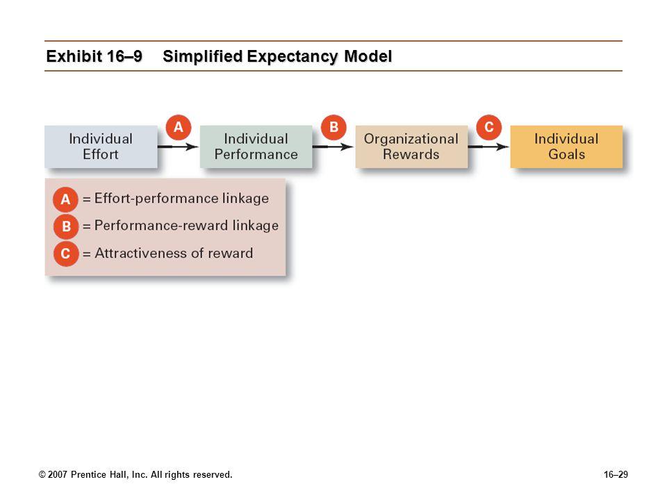 Exhibit 16–9 Simplified Expectancy Model