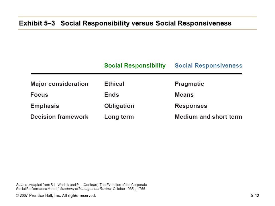 Exhibit 5–3 Social Responsibility versus Social Responsiveness