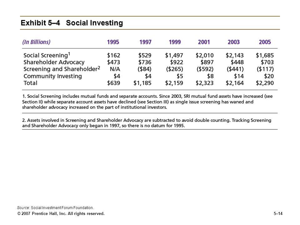 Exhibit 5–4 Social Investing