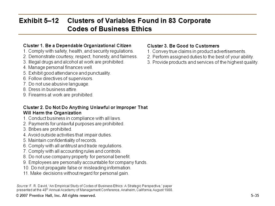 Exhibit 5–12 Clusters of Variables Found in 83 Corporate Codes of Business Ethics