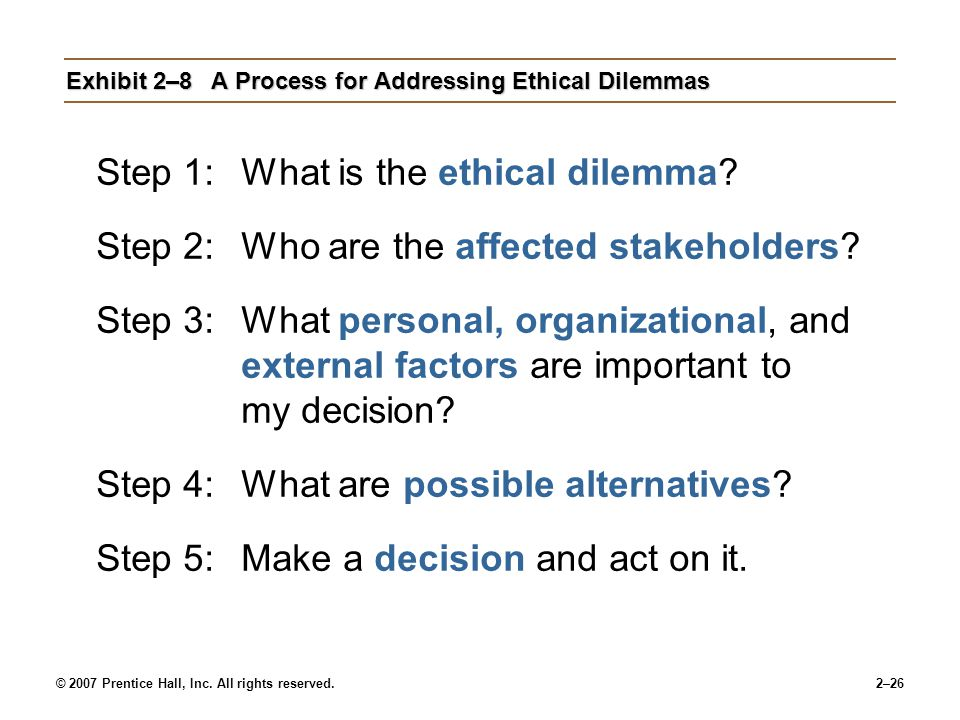 Exhibit 2–8 A Process for Addressing Ethical Dilemmas