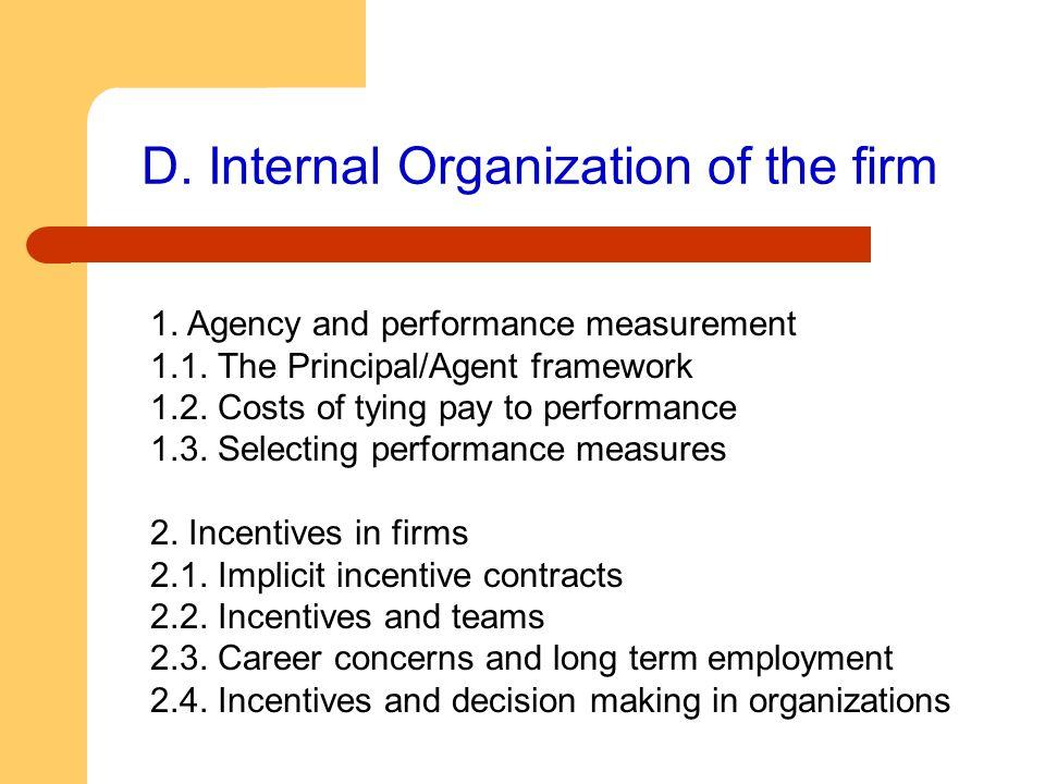 D. Internal Organization of the firm