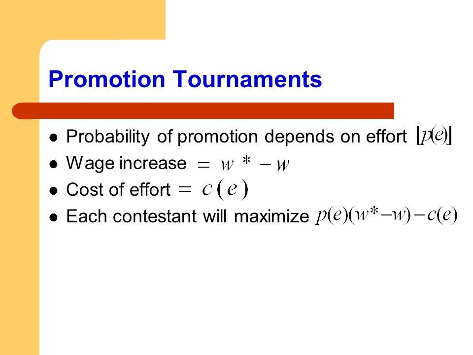 Promotion Tournaments