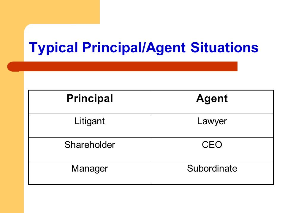 Typical Principal/Agent Situations