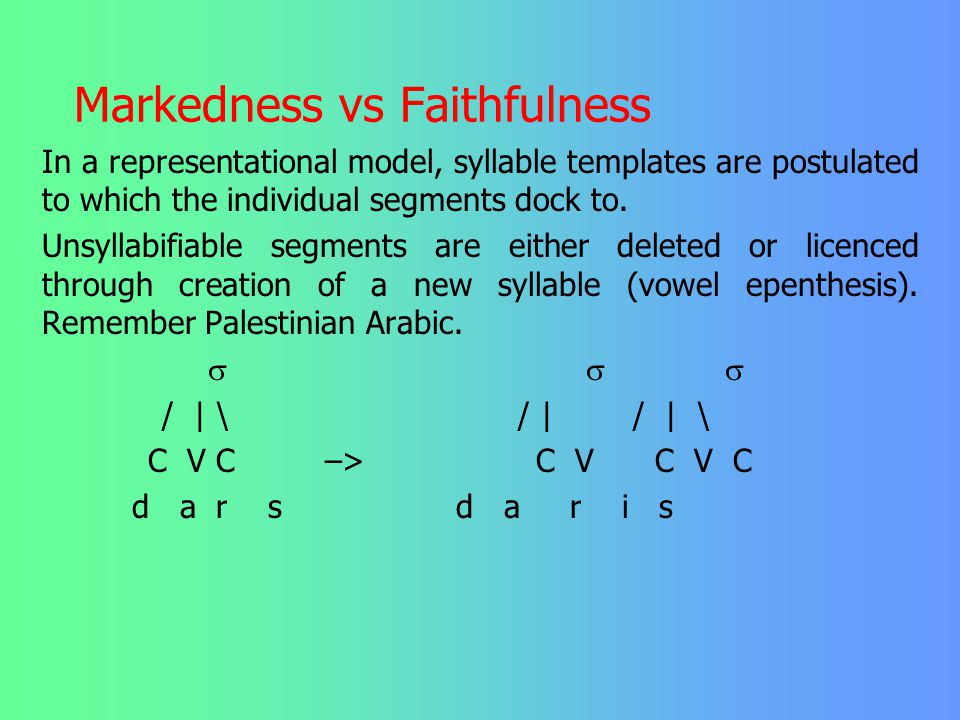 Markedness vs Faithfulness