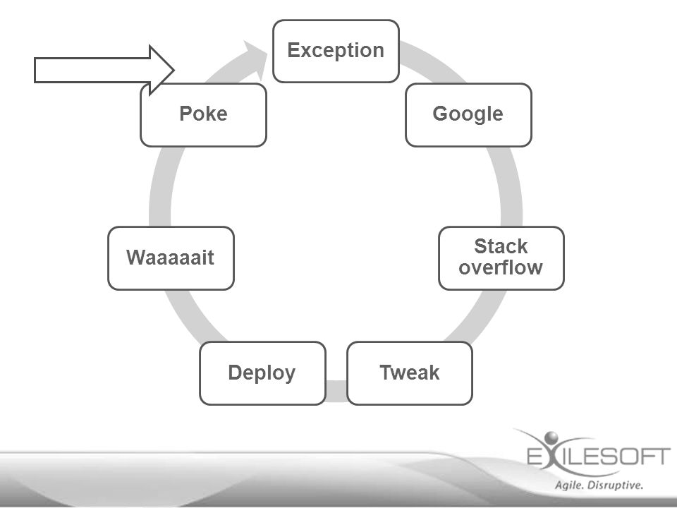 Exception Google Stack overflow Tweak Deploy Waaaaait Poke