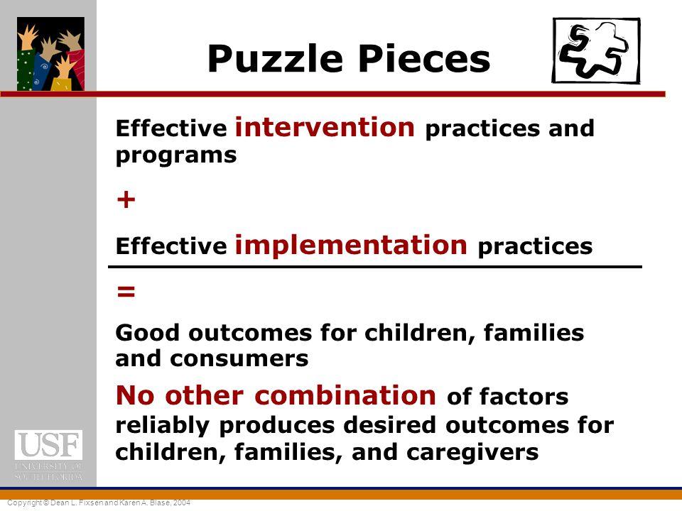 Puzzle Pieces Effective intervention practices and programs. + Effective implementation practices.