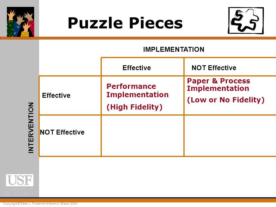 Puzzle Pieces IMPLEMENTATION Effective NOT Effective
