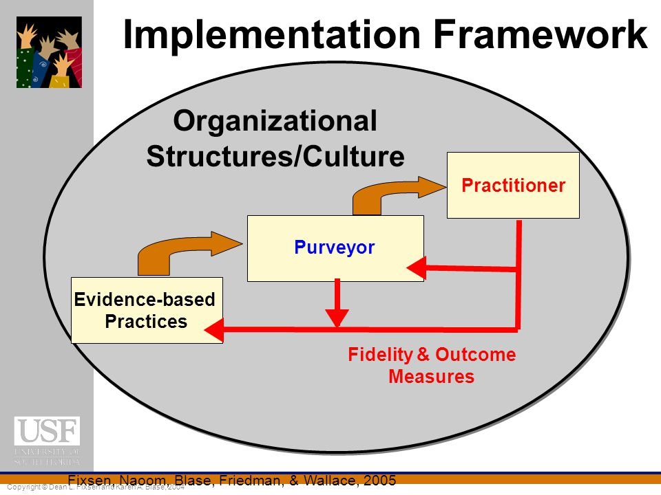 Implementation Framework Organizational Structures/Culture