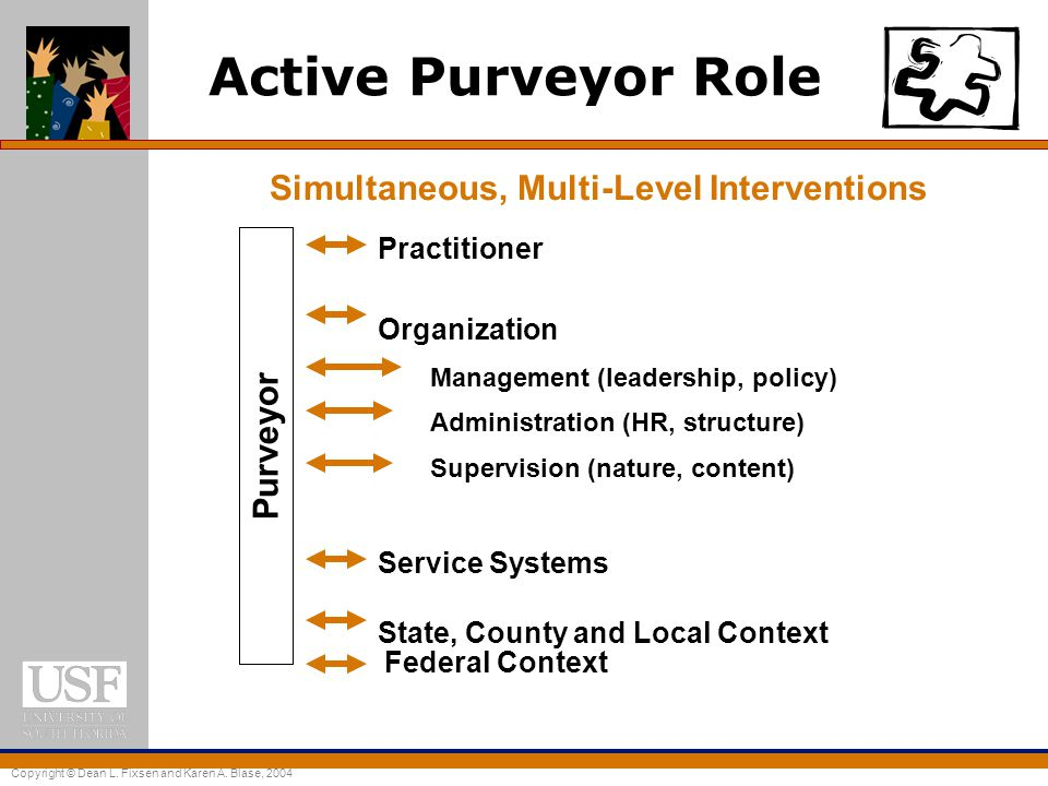 Simultaneous, Multi-Level Interventions