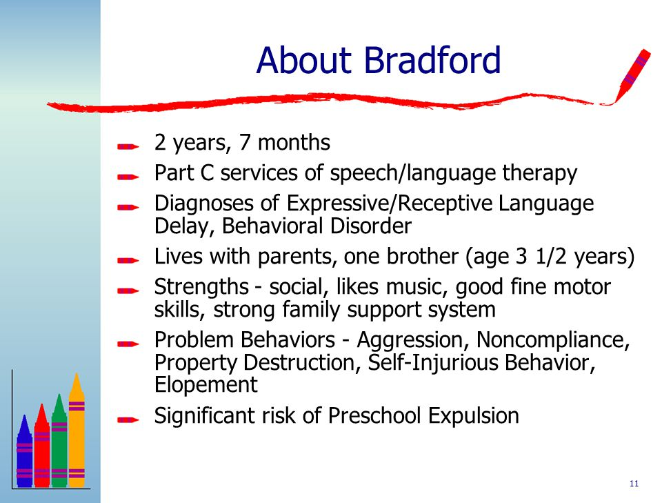 About Bradford 2 years, 7 months