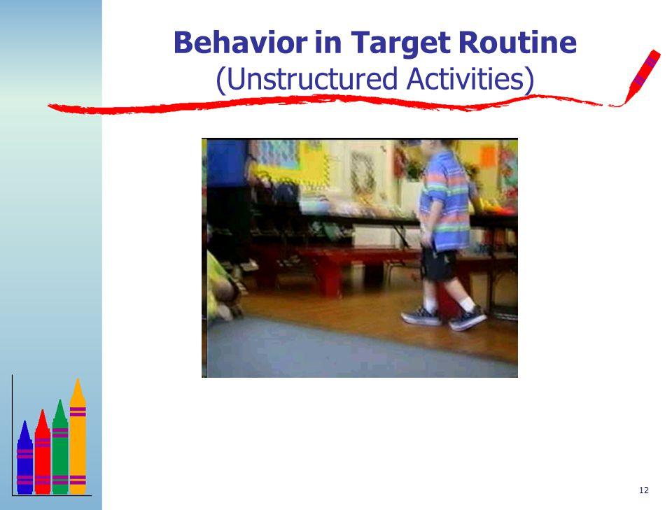 Behavior in Target Routine (Unstructured Activities)
