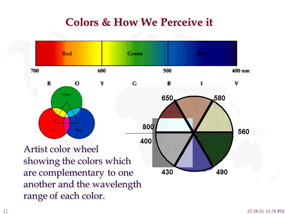 Colors & How We Perceive it